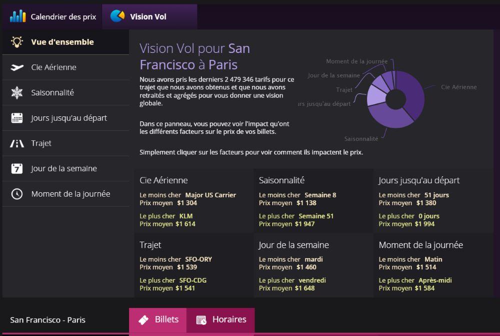 Vision vol : Un outil pour voyager au meilleur prix